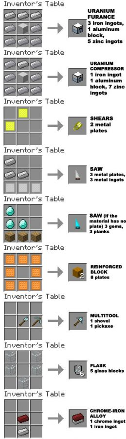 inventor_table-recipes-259x900