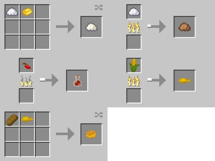 Minecraft List Of Things To Craft
