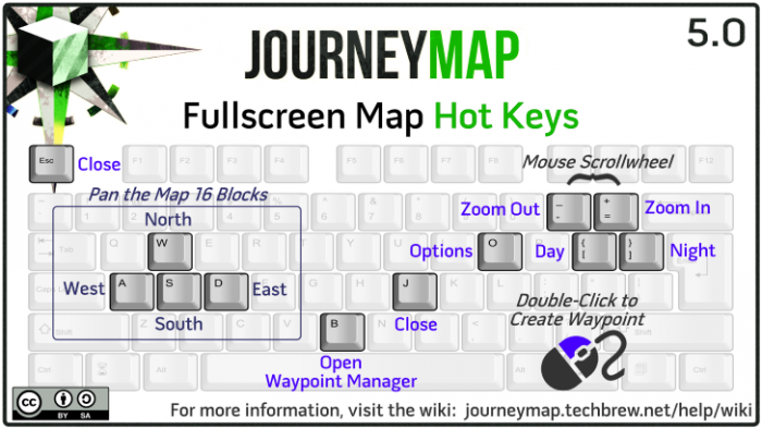 journeymap-fullscreen-map-hot-keys-700x394
